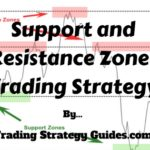 Support and Resistance Zones – Road to Successful Trading