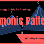Harmonic Pattern Trading Strategy- Easy Step By Step Guide