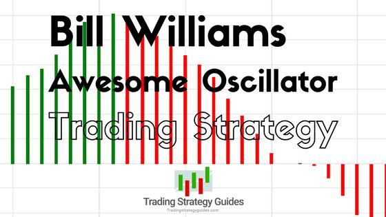 Bill Williams Awesome Oscillator Strategy