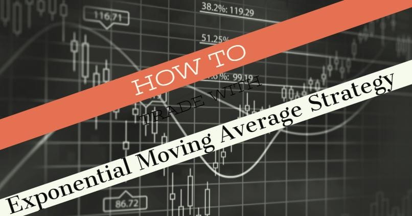 binary options strategy moving average